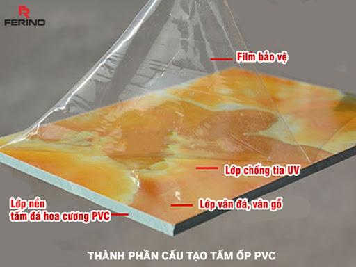 Thành phần cấu tạo của tấm nhựa vân đá